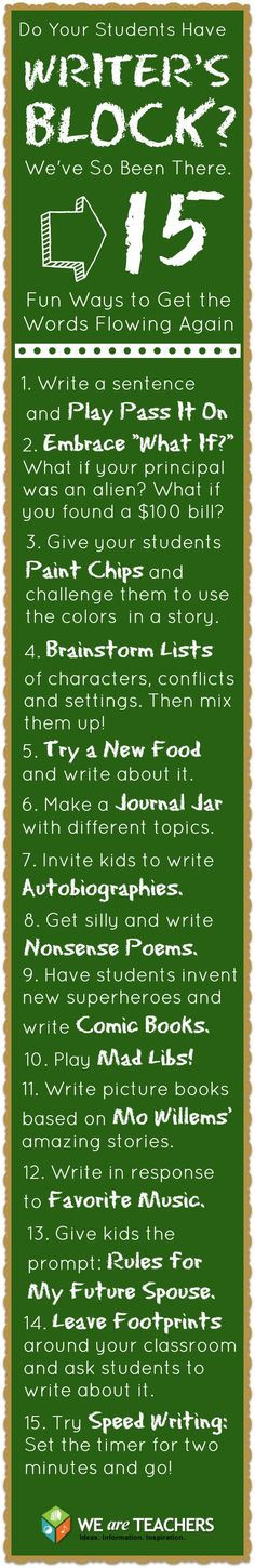Inspire writing (Prompts + brainstorming)