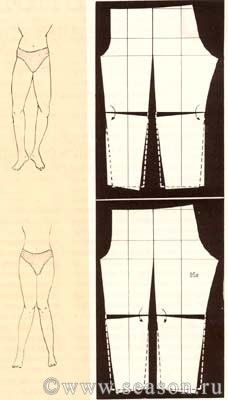 Pattern adjustments for bandy legs or knock knees - the original is in ? Russian so I am purely speculating here. Adjustments are in the side seam! Initially I thought they were the wrong way round..anyhow, I thought it was very useful!
