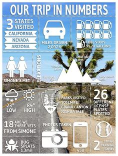 Road Trip Infographic by Babz510 at @Studio_Calico