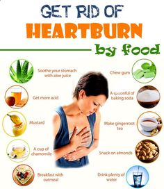 How to get rid of heartburn quickly
