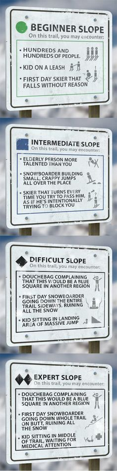 Skill levels explained.