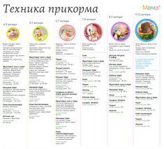 сколько и какие овощи нужно есть ребенку в 10 месяцев: 24 тыс изображений найдено в Яндекс.Картинках