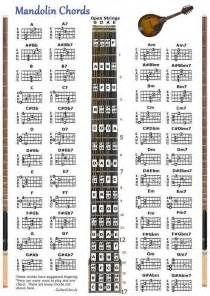 Handy Mandolin Chord Chart Key Signatures Fretboard Chart