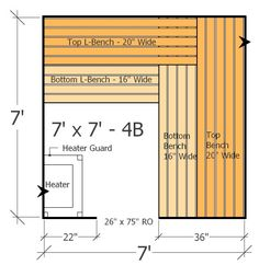 7x7 Sauna Layout with 4 Benches - Plenty of Space and Room to move with this Home Sauna Plan