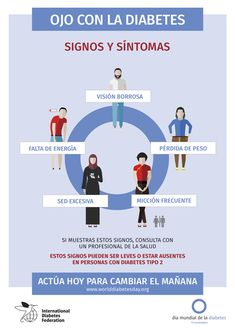 figuras del cartel de diabetes