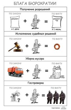Бюрократы за работой)