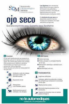 Causas, síntomas y tratamiento del hoy tan común #ojoseco.  #lágrima #estrésvisual #hormonas  Multiópticas Igual y Bets Valencia: Google+