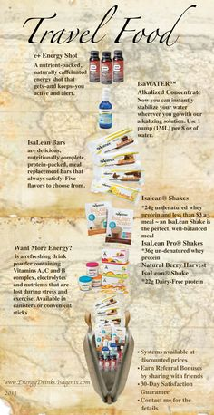 Travel Food ~ Healthy Choices. Kelle at www.EnergyDrinks.Isagenix.com