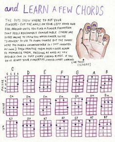 How to teach yourself the Ukelele.