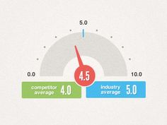 Status gauge element for an infographic style web dashboard