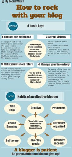 How to rock with your #blog