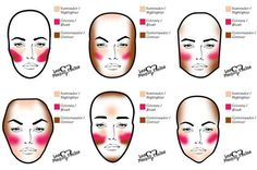 Hilighting & Contouring