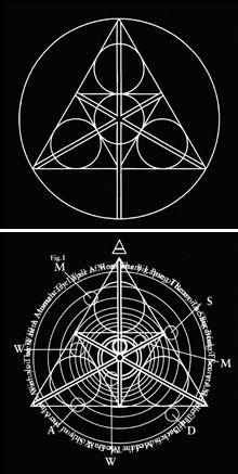 Shin On Art, Symbol mark