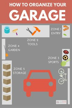 How to Organize Your Garage in 5 Zones