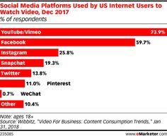 US Social Users Head