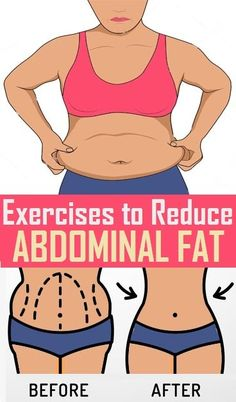 Effective Exercises to Reduce Abdominal Fat..