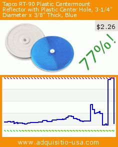 """Tapco RT-90 Plastic Centermount Reflector with Plastic Center Hole, 3-1/4"""" Diameter x 3/8"""" Thick, Blue (Misc.). Drop 77%! Current price $2.26, the previous price was $9.80. https://www.adquisitio-usa.com/tapco-safety/tapco-rt-90-plastic-0"""