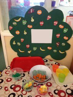 Fruit Editable Self Registration Labels - twinkl Class Snacks, Classroom Snacks, Eyfs Classroom, Primary Classroom, Classroom Activities, Primary School, Primary Teaching, Teaching Aids, School Displays