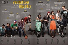 Evolution of the Hipster [infographic]