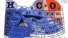 The classic periodic table of elements is useful for understanding the relationships between the elements, but it doesn't tell us much about the chemical makeup of Earth. This periodic table, created by Professor William F. Sheehan of the University of Santa Clara and published in 1976, offers a somewhat different perspective on the elements, enlarging or shrinking each square based on the element's relative abundance on the Earth's surface.