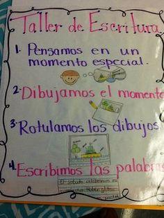 The Spanglish Classroom: A Couple of Spanglish Anchors