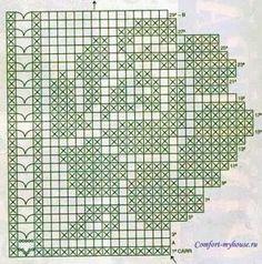 Crochet Boarders, Crochet Lace Edging, Crochet Motifs, Crochet Chart, Crochet Doilies, Crochet Stitches, Lace Knitting Patterns, Hand Embroidery Patterns, Crochet Bunny