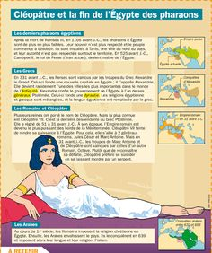 Fact Sheet: Cleopatra and the end of Egypt's pharaohs French Class, French Lessons, Ancient Egypt, Ancient History, French Practice, The Bible Movie, French Education, French Expressions, French History
