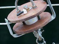 Joel's Navigator Site: How to build a roller furler for under $40