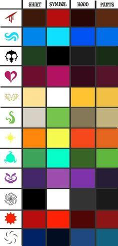 Homestuck color godtier chart