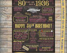 80th Birthday Gift 1936 Instant Download by PRINTSbyMAdesign