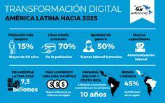Así será América Latina en 2025, gracias a la transformación digital