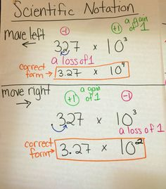 Scientific Notation Anchor Chart Math Teacher, Math Classroom, Teaching Math, Teaching Ideas, Classroom Ideas, Math Help, Fun Math, School Study Tips, School Ideas