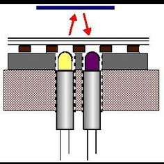 rr+train+track+wiring | ... and examples for Azatrax optical proximity sensors for model trains