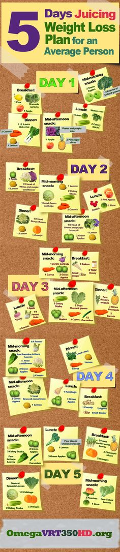 Finding a good juicing weight loss plan for an average person is not always easy. Learn about a 5-days juicing plan to help you lose weight and detoxify.
