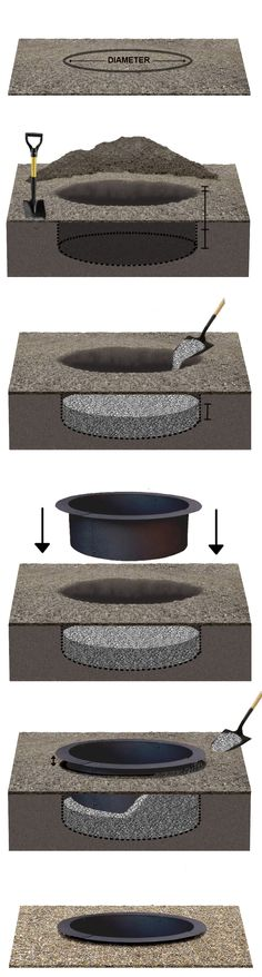 How to build an In-Ground Fire Pit