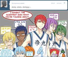 Akashi Seijuro + Kuroko Tetsuya + Kise Ryouta + Aomine Daiki + Murasakibara Atsushi + Midorima Shintarou // Kuroko's Basketball // Kuroko no Basket