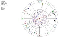 There's a Merkaba in my Astrological Chart - Stepping Aside New Astrology, Astrology Software, About Me Blog, Notes, Chart, Report Cards, Notebook