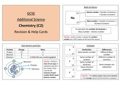 AQA GCSE Additional Chemistry (C2)