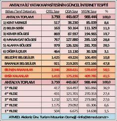 Turizm çöküyor ve Antalya çaresizlik içinde - ZAFER CENGİZ - Antalya'nin Dogru, Tarafsiz, Bagimsiz Internet Sitesi