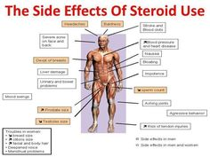Any doctor will tell you the effects of steroid use.