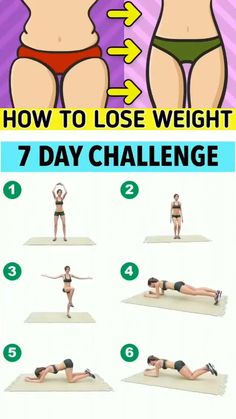 Full Body Gym Workout, Flat Belly Workout, Gym Workout Videos, Gym Workout For Beginners, Fitness Workouts, At Home Workouts, Waist Workout, Dumbbell Workout, Fitness Diet