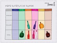 Mapa olfativo de humor - Corre lá na rede.natura.net/espaco/mabelcalim e confira as promoções.