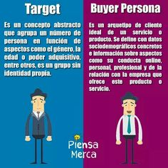 target vs. buyer persona