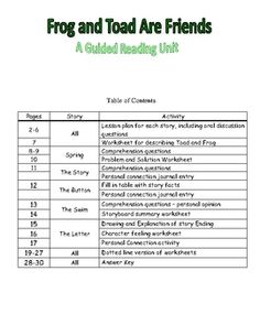 This guided reading unit covers all 5 stories found in Frog and Toad are Friends.  It includes a lesson plan for each story, discussion questions for before and after reading and a variety of follow up activities.