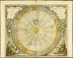 Atlas cœlestis seu Harmonia Macrocosmica by Andreas Cellarius, 1660. Plate 5, illustration of the Copernican system with the the addition around Jupiter, of the four moons discovered by Galileo, 1660