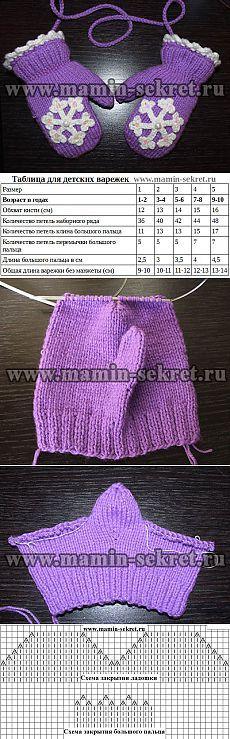 Вязание варежек на двух спицах