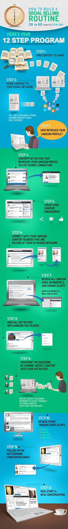 How To Craft A Social Selling Routine In 30 Minutes (Infographic)