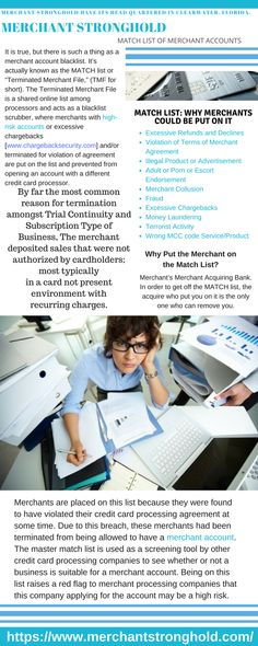 What is required to set up a Business Merchant Account Merchant - business credit card agreement