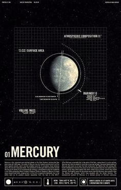 Space \u0026amp; Sci-Fi Art / Poster on Pinterest | Space Program, Space ...