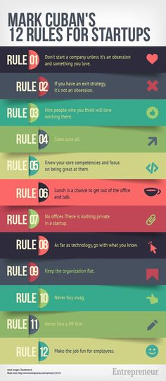 Mark Cuban's 12 Rules for Startups.not sure who Mark Cuban is but I agree with his infographic. lol Startup business ideas - entrepreneur quotes - entrepreneur motivation - entrepreneur tips - Make money online - Inbound Marketing, Marketing Online, Marketing Digital, Content Marketing, Affiliate Marketing, Marketing Branding, Marketing Software, Internet Marketing, Business Advice